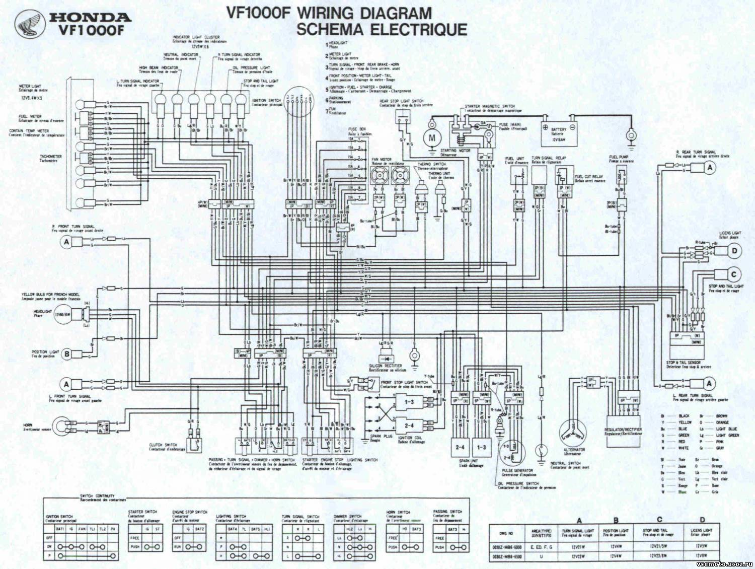 1997 Cbr 900 Wiring Diagram: Beautiful Cbr 900 Wiring Diagram Pictures  Inspiration - Simple rh