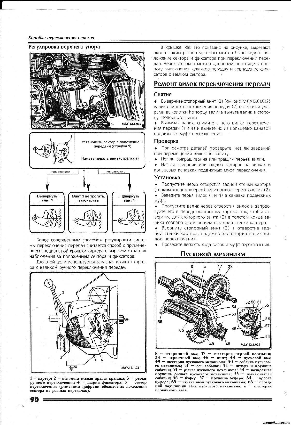 Руководство по ремонту мотоциклов Урал, Днепр.