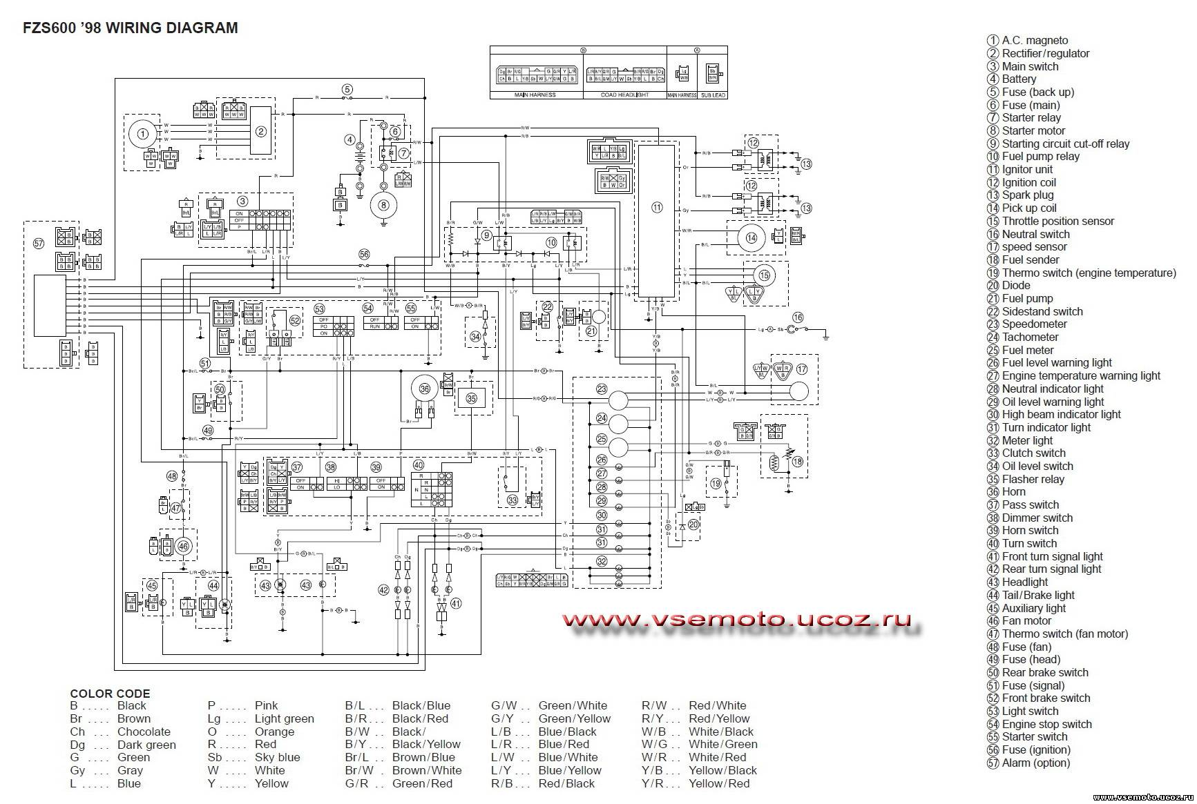 Yamaha Rectifier Wiring Diagram For 8 Trusted 750 Regulater Honda Cb Rectefior Fzs 600 22 Images Diagrams Z50
