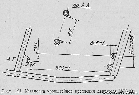 ИЖ-П2 13-122), карбюратор