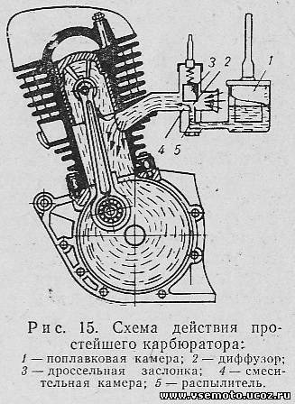 На рисунке 15 изображена схема