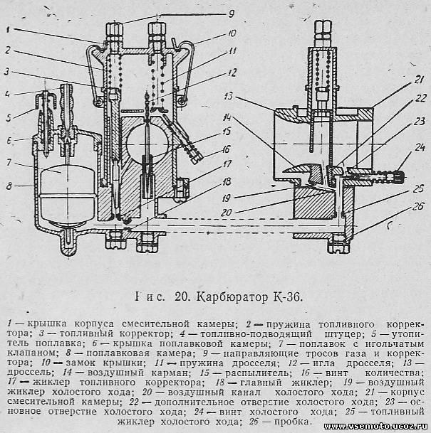 КАРБЮРАТОР К-36 имеет ряд