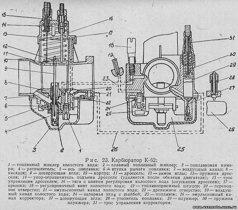 Схема карбюратор к 62