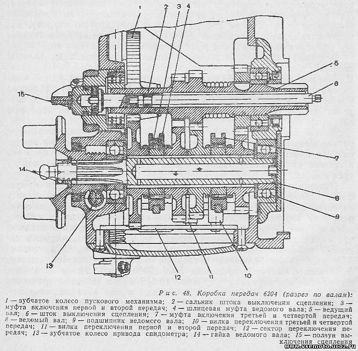 Механизм коробки передач 6204