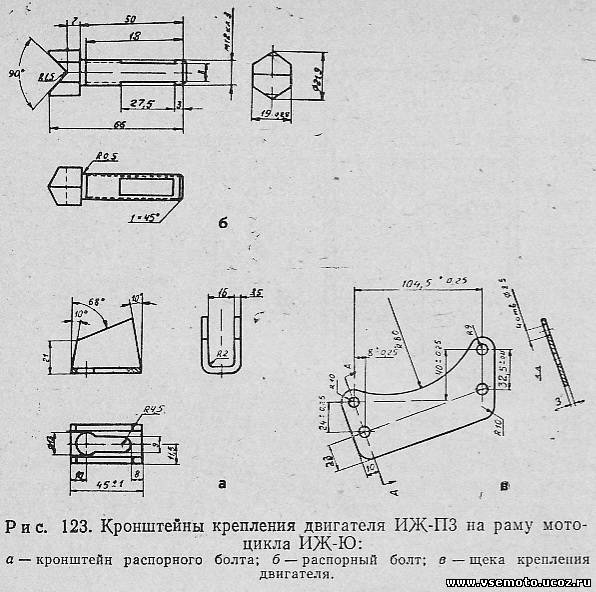 ИЖ-П3 9-4); тросом сцепления