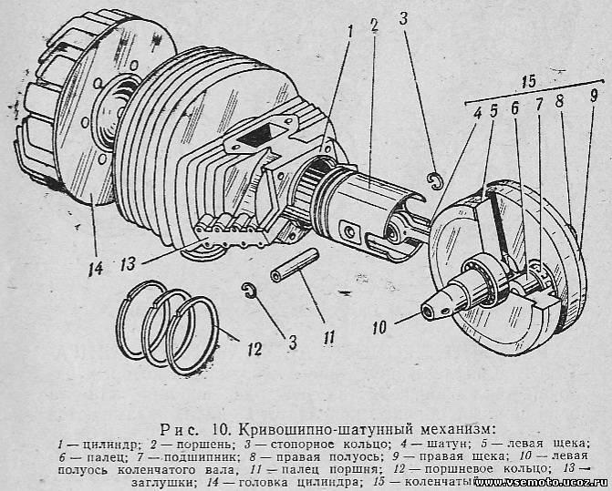 Основным узлом двигателя
