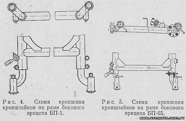 Боковой прицеп для мопеда альфа своими руками чертежи 2