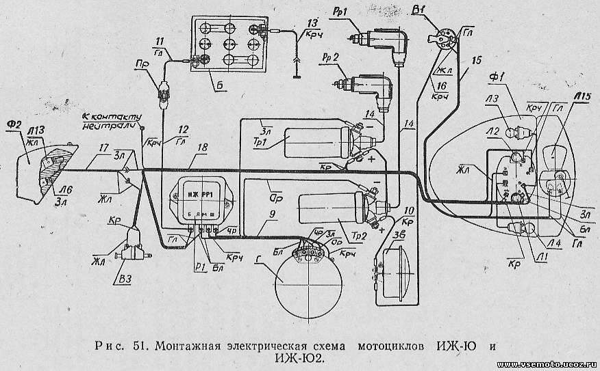Электрическая схема иж