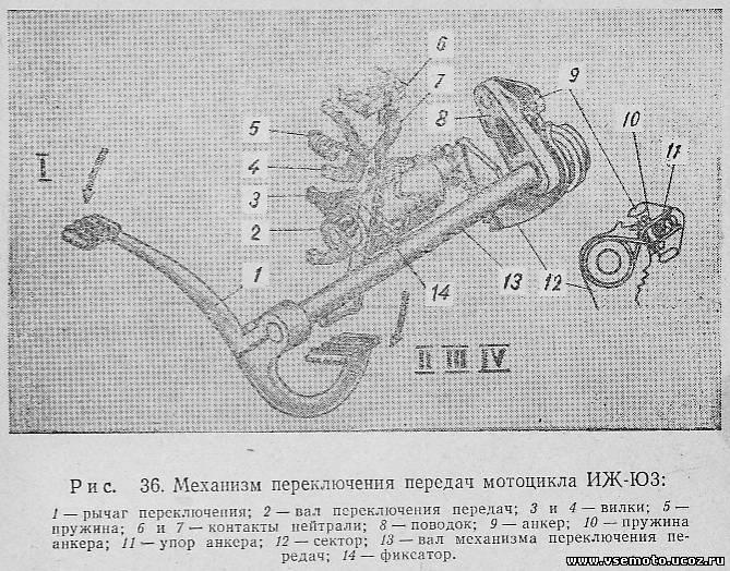 мотоцикле больших иж переключать как на. контраварийная подготовка волгоград.