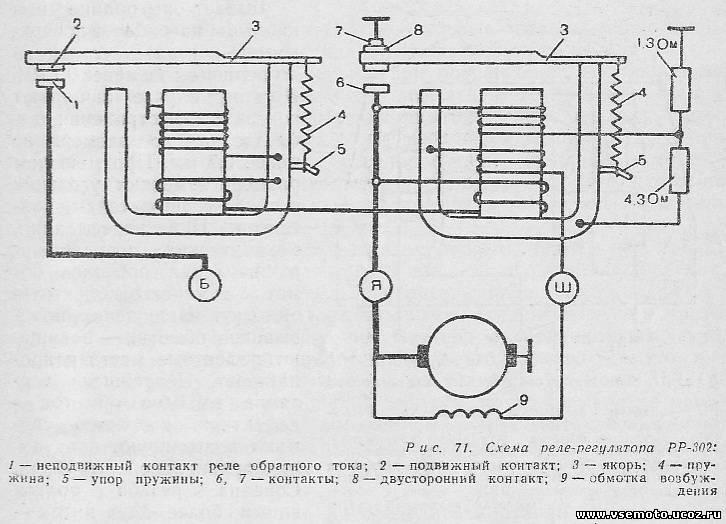 Реле-регулятор РР-302.